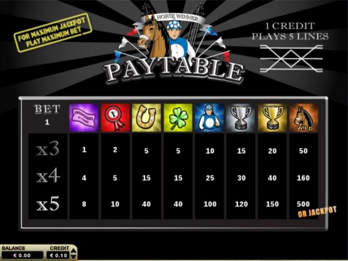 Slot game symbols paytable - All Online Pokies