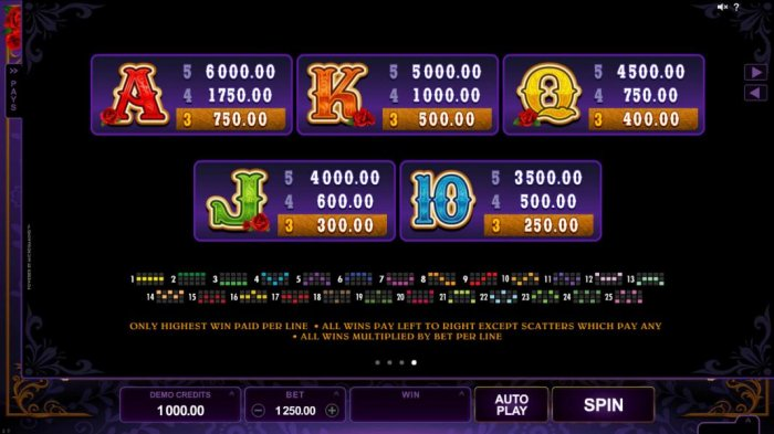 Pistoleras by All Online Pokies