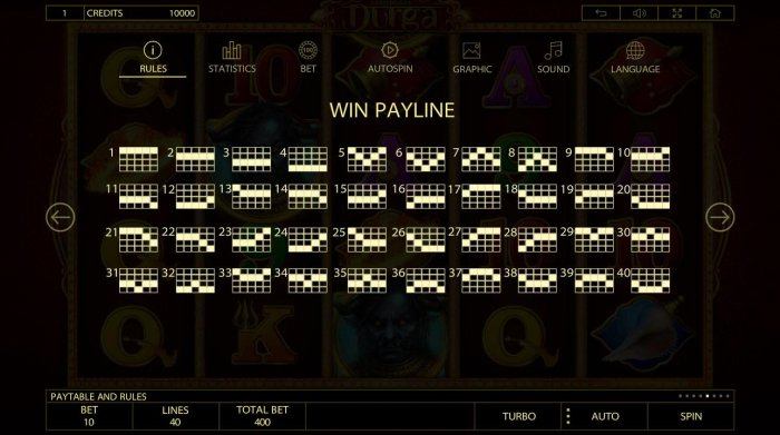 Paylines 1-40 by All Online Pokies