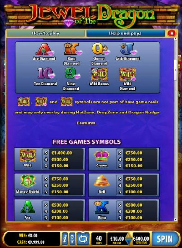 All Online Pokies - Pokie game symbols paytable - continued