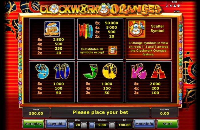 Clockwork Orange screenshot