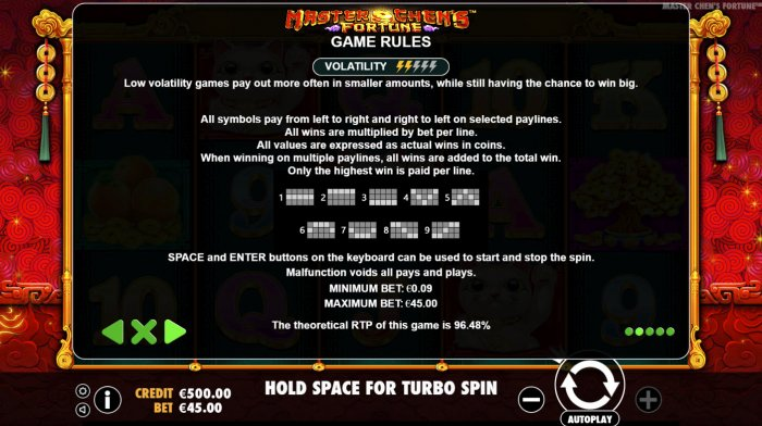 Paylines 1-9 - All Online Pokies