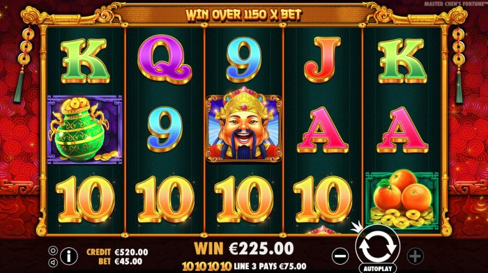 All Online Pokies - Four of a kind