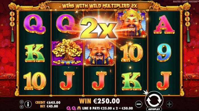 Master Chens Fortune by All Online Pokies