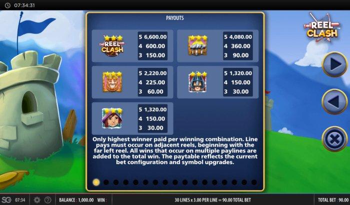All Online Pokies image of Reel Clash