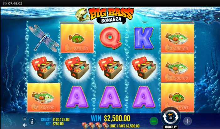 A four of a kind win by All Online Pokies