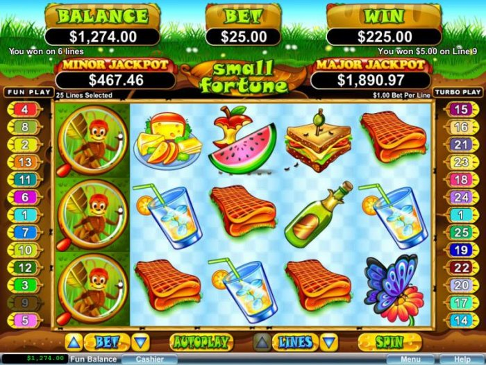 Small Fortune by All Online Pokies