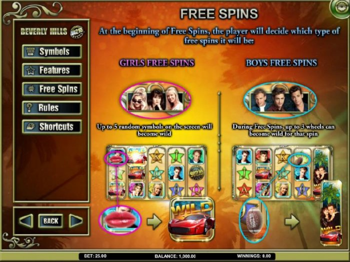 Beverly Hills 90210 by All Online Pokies