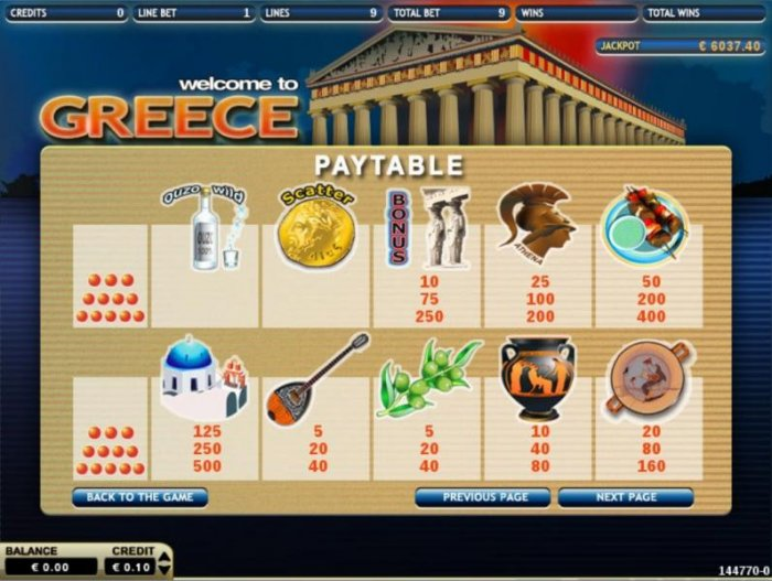 All Online Pokies image of Greece