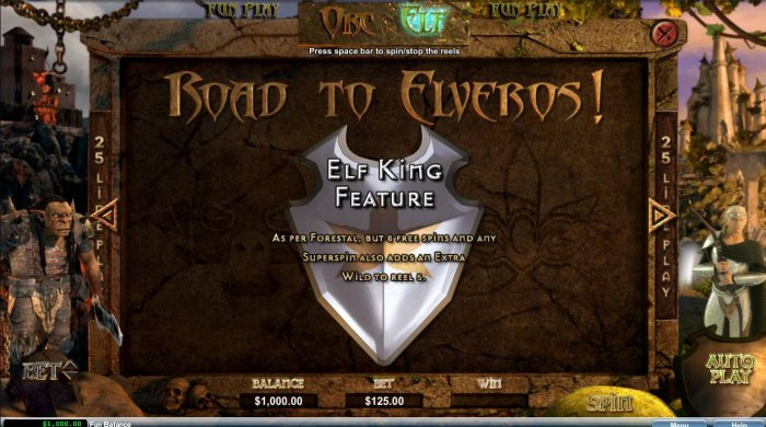Road to Elveros - Elf King Feature by All Online Pokies