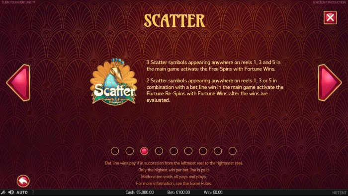 Scatter Symbol Rules by All Online Pokies