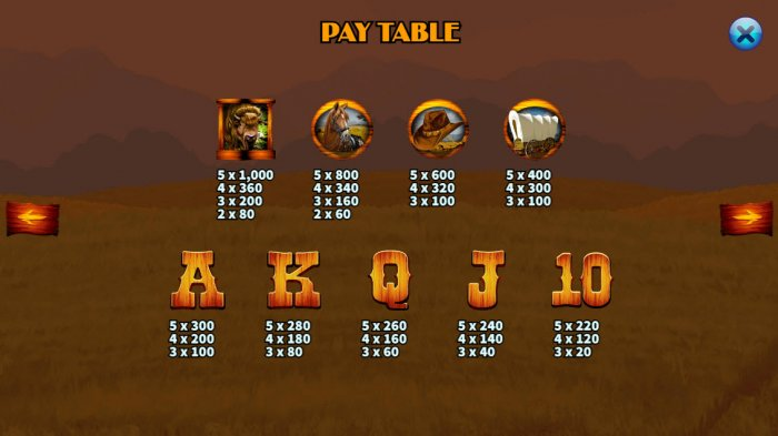All Online Pokies image of Cowboys