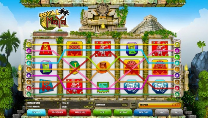 All Online Pokies - slot game is configured with nine paylines