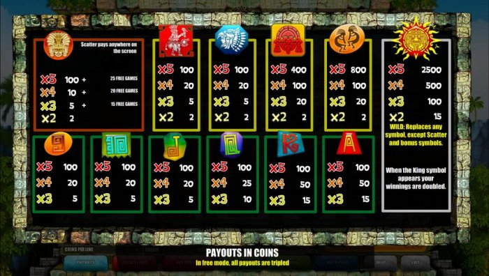 payline diagrams by All Online Pokies