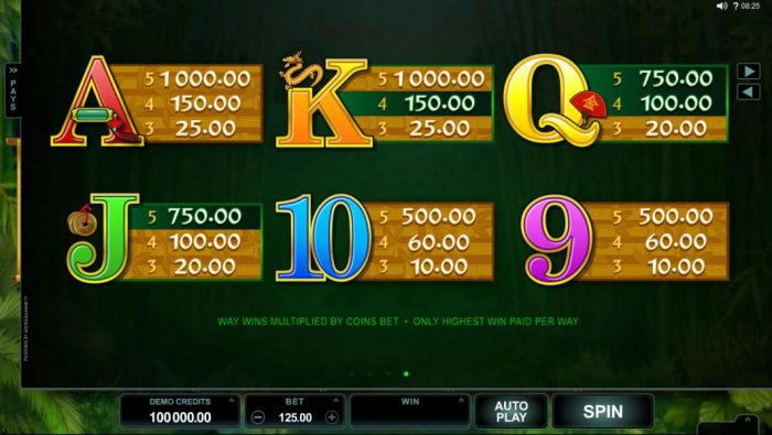 Wild Orient by All Online Pokies