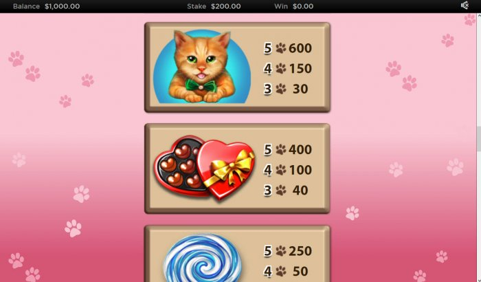 Images of Candy Cats and Cash