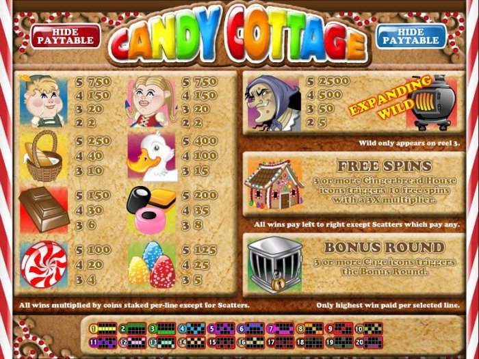 All Online Pokies image of Candy Cottage