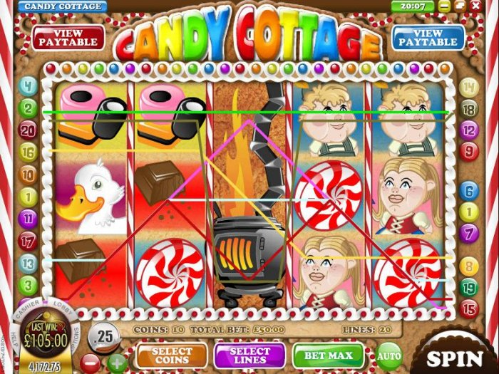 Candy Cottage by All Online Pokies