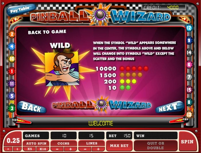 Angry Guy is the games wild symbol and substitutes for all symbols except bonus and scatters. - All Online Pokies