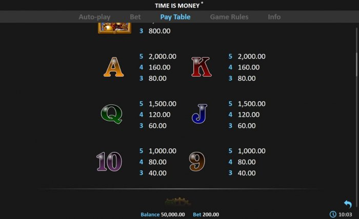 All Online Pokies image of Time is Money