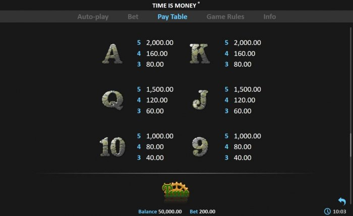 Free Spins Bonus Paytable - Continued by All Online Pokies
