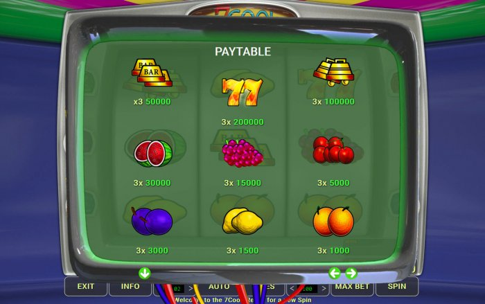 All Online Pokies image of 7 Cool