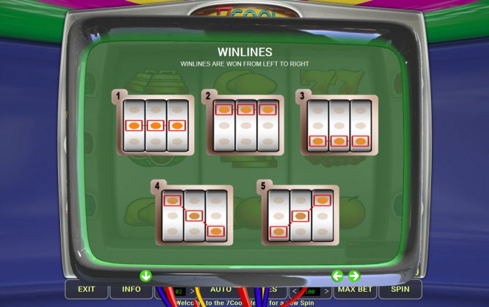 Paylines 1-5 by All Online Pokies