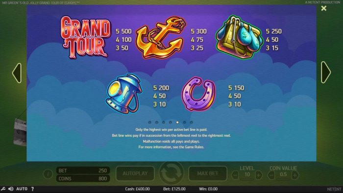 All Online Pokies image of Mr. Green's Old Jolly Grand Tour of Europe