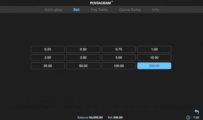 All Online Pokies - Betting Options