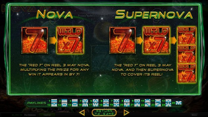 Nova 7's by All Online Pokies