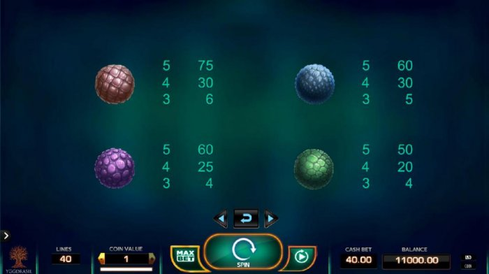 Low value game symbols paytable - All Online Pokies