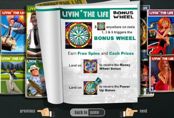All Online Pokies image of Livin' the Life