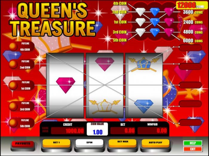 All Online Pokies - main game board featuring three reels and five paylines. win up to 12000 coins when you bet max coin