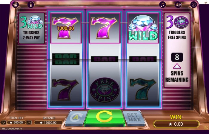 A pair of winning paylines - All Online Pokies