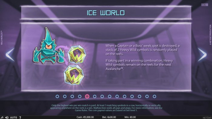 Ice World - All Online Pokies