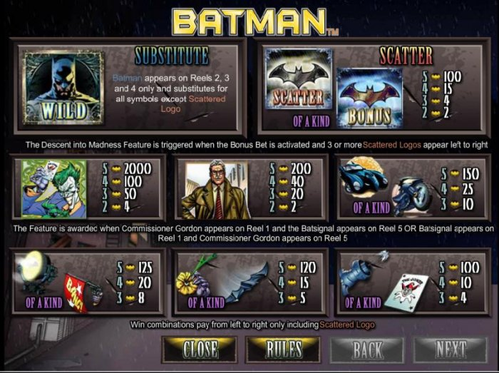 Batman by All Online Pokies