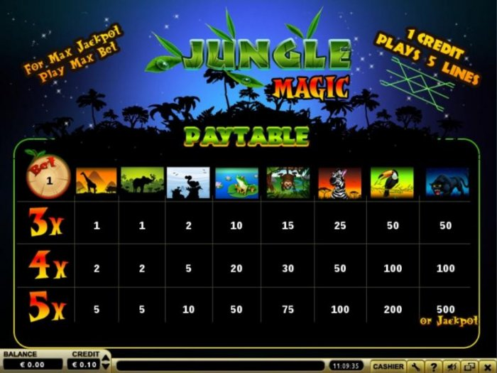 Jungle Magic by All Online Pokies