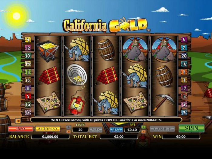 California Gold by All Online Pokies