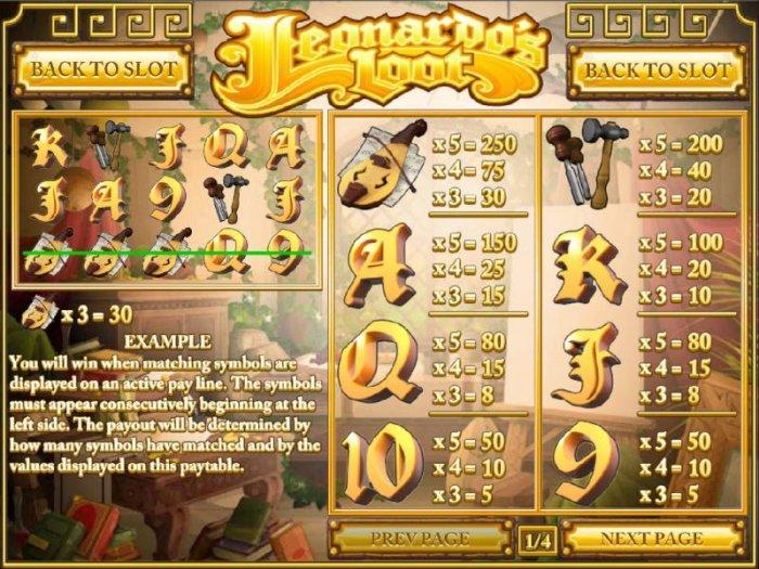 Leonardo's Loot by All Online Pokies