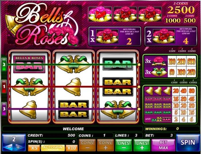 All Online Pokies image of Bells & Roses