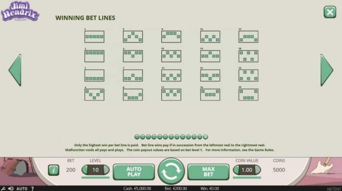 Payline Diagrams 1-20. Bet line wins pay if in succession from the leftmost reel to the rightmost reel. by All Online Pokies