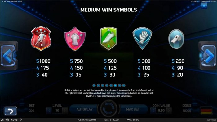Football Champions Cup by All Online Pokies