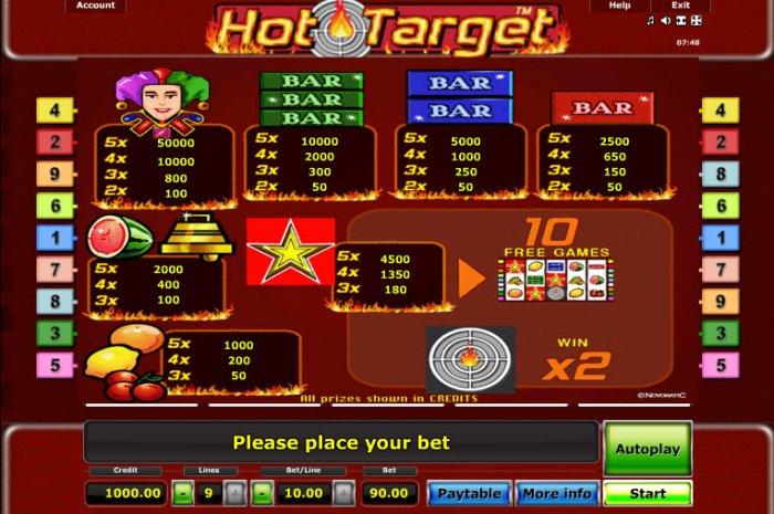 Images of Hot Target