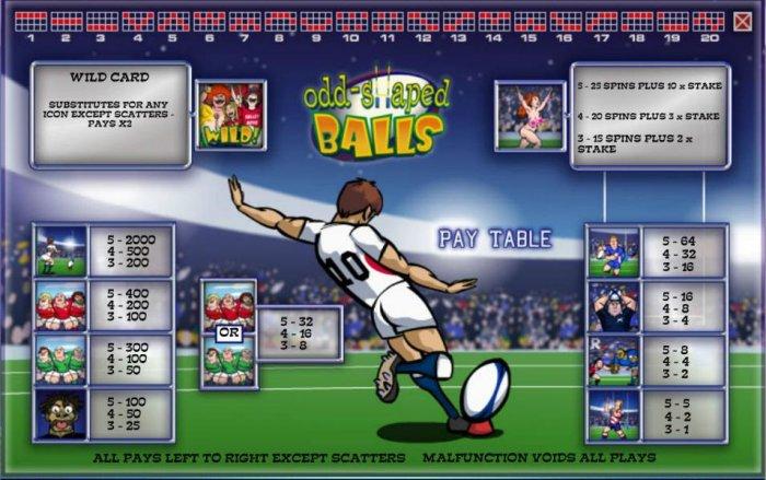 Slot game symbols paytable - All Online Pokies