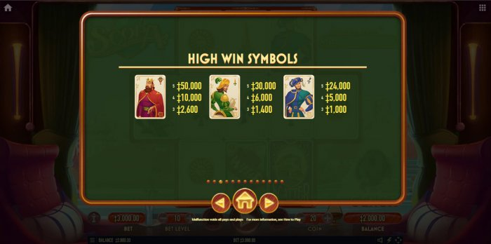 Paytable - High Value Symbols - All Online Pokies