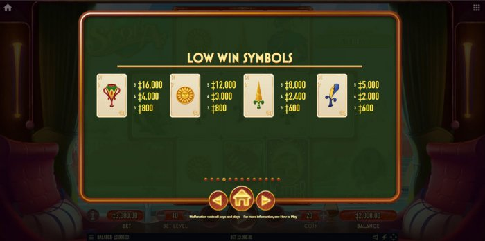 Paytable - Low Value Symbols by All Online Pokies