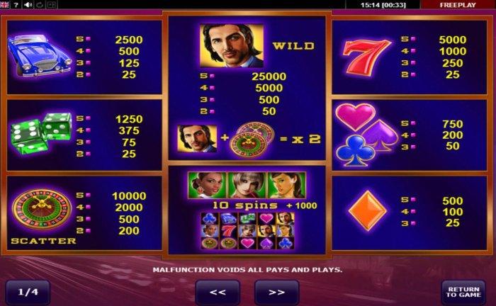 Casinova by All Online Pokies