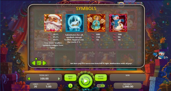 High value pokie game symbols paytable - All Online Pokies