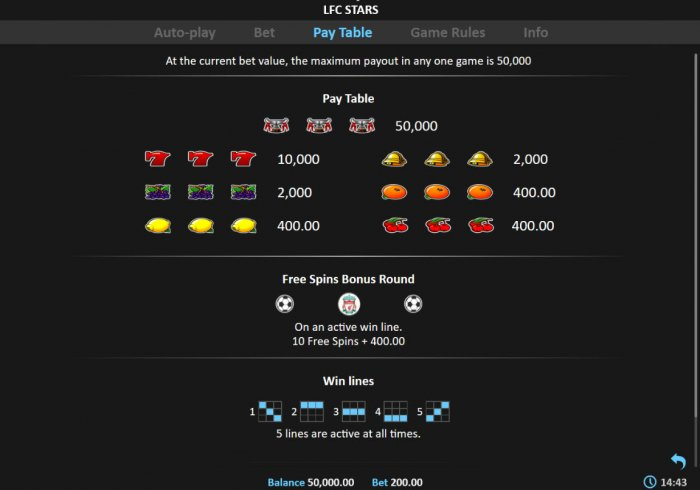 All Online Pokies - Paytable
