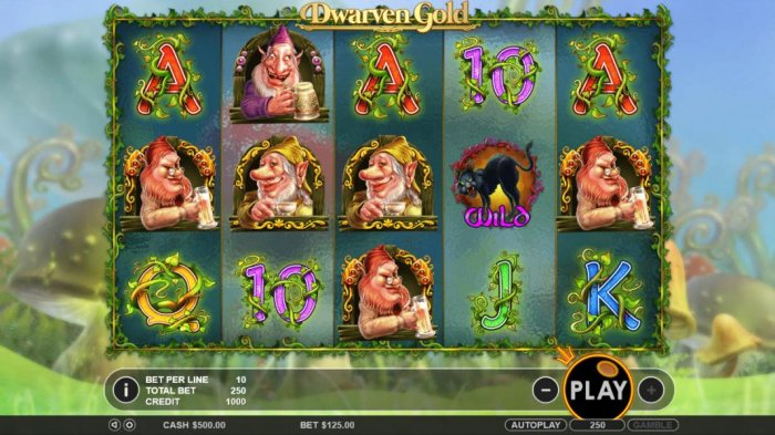 Dwarven Gold by All Online Pokies